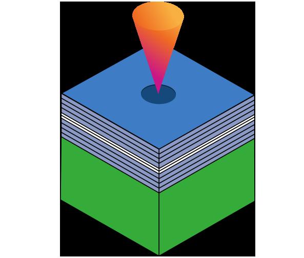 垂直腔表面发射激光器