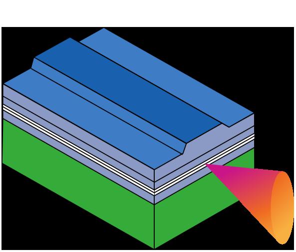 法布里——珀罗边发射激光器